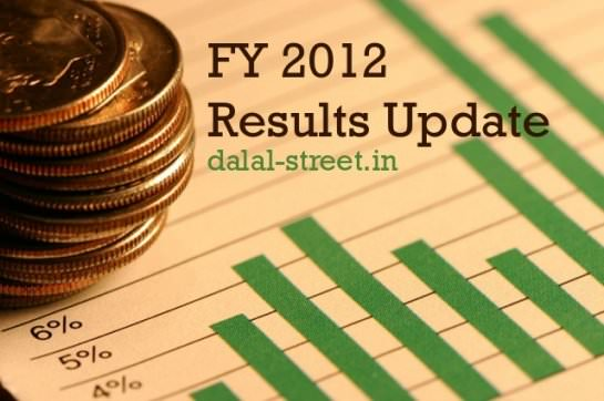 Updates for Financial Results 2012